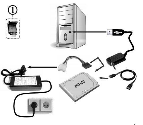 "KONVERTER AUSI01 USB to IDE 2.5"" 3.5"" AND SATA"